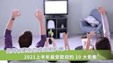 2021 上半年最多人看的 10 大影集!宅在家防疫追劇清單推薦
