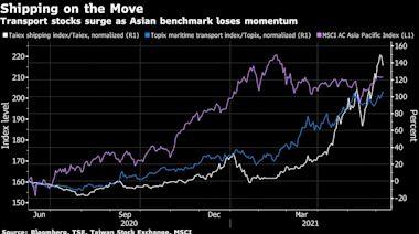 亞洲再通膨勢頭 激勵大宗商品和船運股走勢領先
