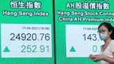 信報即時新聞 -- 港股全周挫1285點 金沙瀉43%