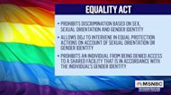 Senate expected to vote on Equality Act at the end of the month