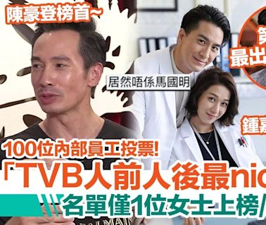 「TVB人前人後最nice藝員」投票!陳豪第1/馬國明包尾!岑麗香、鍾嘉欣榜上無名 | HolidaySmart 假期日常