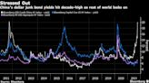 China Can 'Contain' Risks; Yields May Fall: Evergrande Update