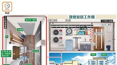 家居走廊 變 聰明工作台 - 東方日報