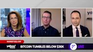 Bitcoin falls below $37,000, dogecoin drops over 40% in crypto bloodbath