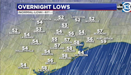 Cold front brings cooler temps, gusty wind this evening