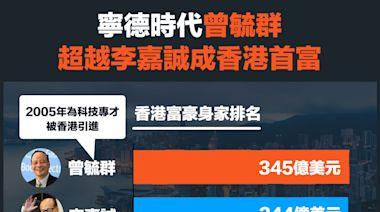 【首富轉位】寧德時代曾毓群超越李嘉誠成香港首富