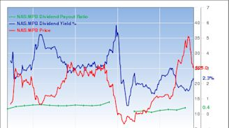 7 Stocks Paying High Dividend Yields