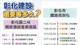 彰化重大建設卡關 王惠美「有感而發」要中央說話算話