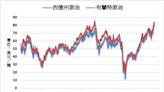 《油價》NYMEX原油上漲1.2%續創7年以來新高
