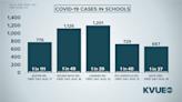 Coronavirus updates in Central Texas: Thursday COVID-19 stats and schools tracker