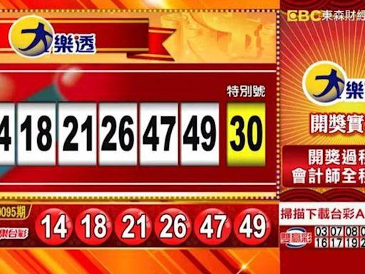 10/26 大樂透、雙贏彩、今彩539開獎囉!