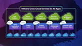推進多雲戰略願景,VMware全面以多雲為發展重心