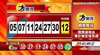 3/2 大樂透、雙贏彩、今彩539 開獎囉!