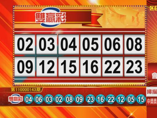 6/16 雙贏彩、今彩539 開獎囉!