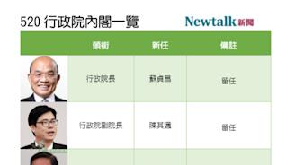 520系列》行政院公布新內閣完整名單出爐(圖)