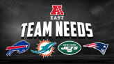 Assessing the draft needs for the AFC East