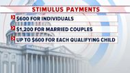 Treasury Department begins to deliver stimulus checks