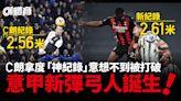 【足球熱話】C朗拿度恐怖跳頂紀錄竟被打破 身高仲要矮過他2cm