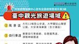 全國3級警戒再延長 台中觀光場域及活動配合暫停開放至7/12/波新聞