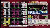 5分鐘看台股/2021/10/19收盤最前線