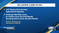 New Hampshire's Business: State & national home-care demand going up but not supply: A fix pending Congress?
