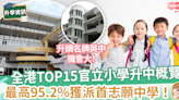 【官立小學排名2021】全港15間熱門官立小學一覽+升中派位資訊 | MamiDaily 親子日常