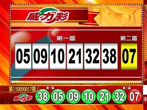 3/1 衝8.1億威力彩獎號出爐囉! 幸運兒是你嗎?