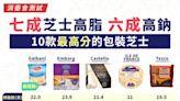 【消委會測試】九成芝士屬高脂或高鈉 10款最高分預先包裝芝士