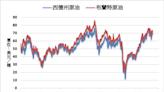 《油價》多空因素相互抵銷 NYMEX原油持平作收
