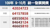 統一發票109年9-10月千萬獎號碼:42024723