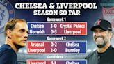 Chelsea and Liverpool share same Prem results this season in amazing stat