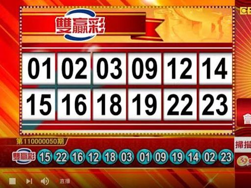 2/27 雙贏彩、今彩539 開獎囉!