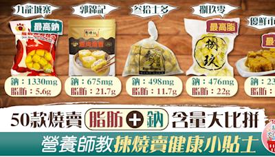 【超市大搜查】50款燒賣脂肪+鈉含量大比拼 營養師教揀燒賣健康小貼士【附完整名單】 - 香港經濟日報 - TOPick - 健康 - 食用安全