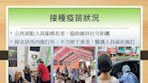 台南獲配5.6萬劑疫苗 3天半已接種逾2萬人