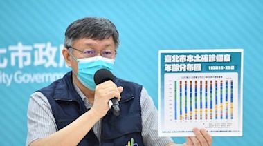 捷克贈疫苗給台灣!柯文哲:去年我們送口罩 雙方互相幫忙