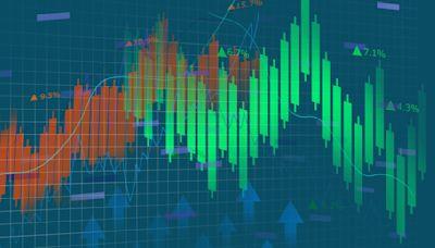 聯準會準備啟動升息、企業利潤成長上半年見頂 A股將上演倒V型走勢?