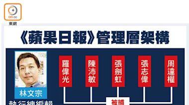 壹傳媒四分五裂 《蘋果》高層落網 第二梯隊跳船
