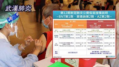 迎接「最大預約施打潮」 苗縣72醫療院所分流打疫苗