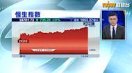 【港股收市】恒指升735點 收復10天線