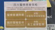 快新聞/疫情升溫 指揮中心宣布四大醫療應變策略