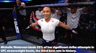 Inside the Numbers: Michelle Waterson vs. Angela Hill | UFC on ESPN+ 35 pre-fight facts