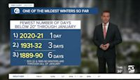 Metro Detroit has only had 1 day this winter with temps in the teens