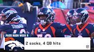 Broncos vs. Browns preview Week 7