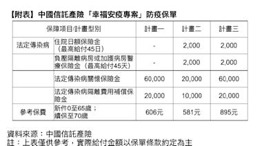 中國信託產險推出防疫保單「幸福安疫」專案