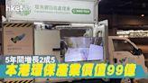 【第16屆國際環保博覽】國際環保博覽27號開幕 公眾日設綠色市集及環保工作坊 - 香港經濟日報 - 即時新聞頻道 - 商業
