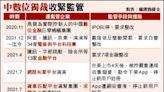 自由日日shoot》中國數位獨裁磨刀 3產業剉咧等 - 自由財經