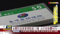 台產防疫保單理賠逾12億 占已收保費66%