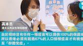後疫苗時代香港抗疫模式的3個選項(文:高本恩) (09:00) - 20210226 - 文摘