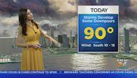 CBSMiami.com Weather @ Your Desk 8-3-21 6am