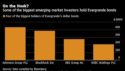 China Oversees Accounts, No Bond Payment Yet: Evergrande Update
